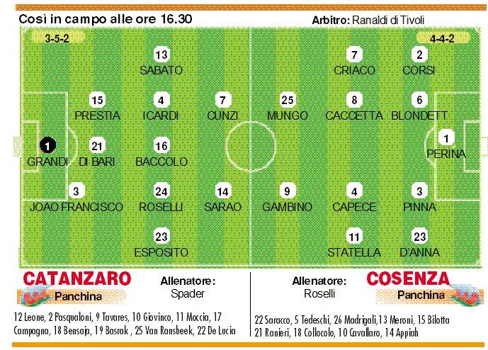 Calcio: c'è il derby di Calabria, si accende ancora la sfida tra Catanzaro e Cosenza
