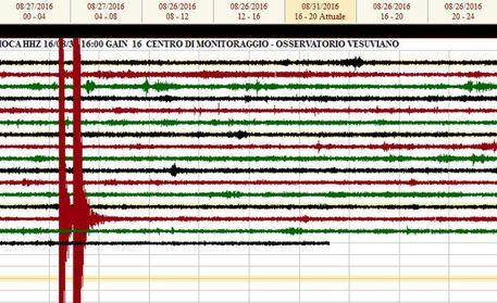 Due scosse di terremoto nel giro di pochi minuti: paura a Ischia, persone in strada