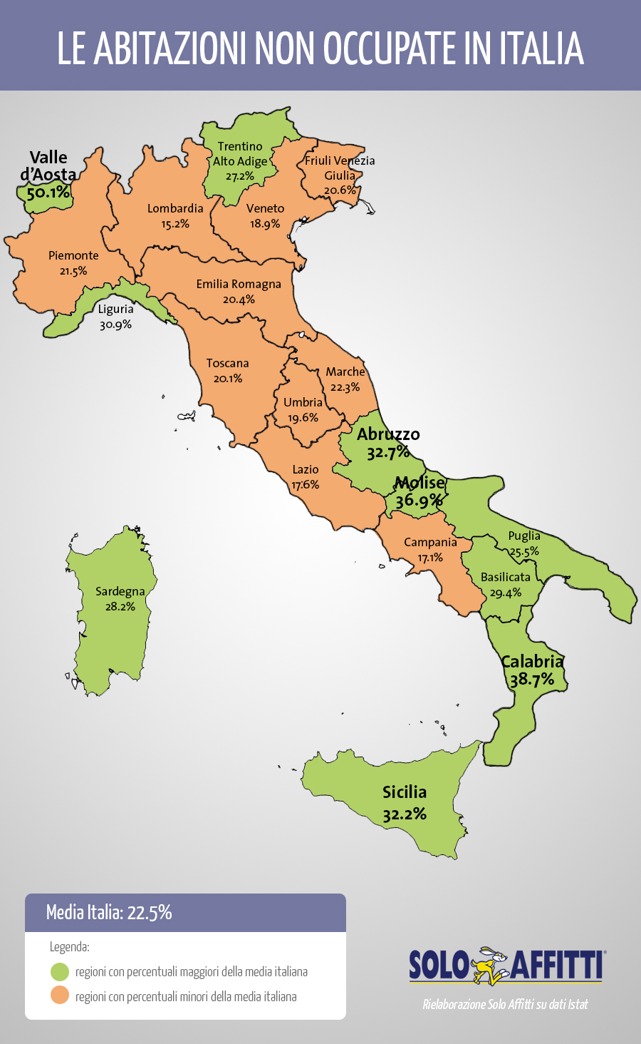 Case vuote in Campania, Avellino al primo posto