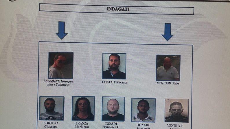 Carabinieri stroncano spaccio di droga nel ViboneseFrasi in codice per la vendita degli stupefacenti