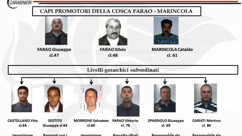 """Operazione """"Stige"""", si è costituito un ricercato Prefettura di Cosenza esamina situazione Comuni"""