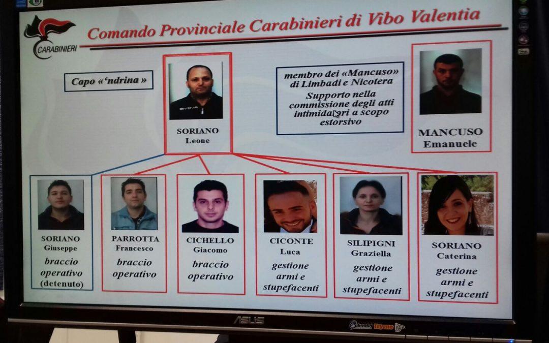 Operazione Nemea contro il clan Soriano di Vibo  Eseguite 9 ordinanze di custodia cautelare in carcere