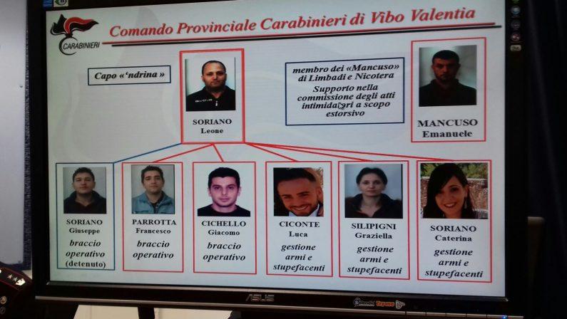 Operazione Nemea contro il clan Soriano di ViboEseguite 9 ordinanze di custodia cautelare in carcere