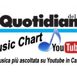 Quotidiano Music Chart.jpg
