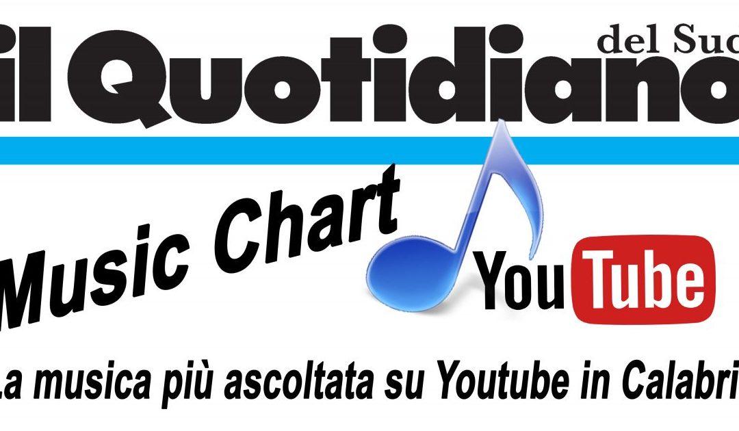 Quotidiano Music Chart, le classifiche settimanali  Ecco le top ten decretate dall'ascolto dei calabresi