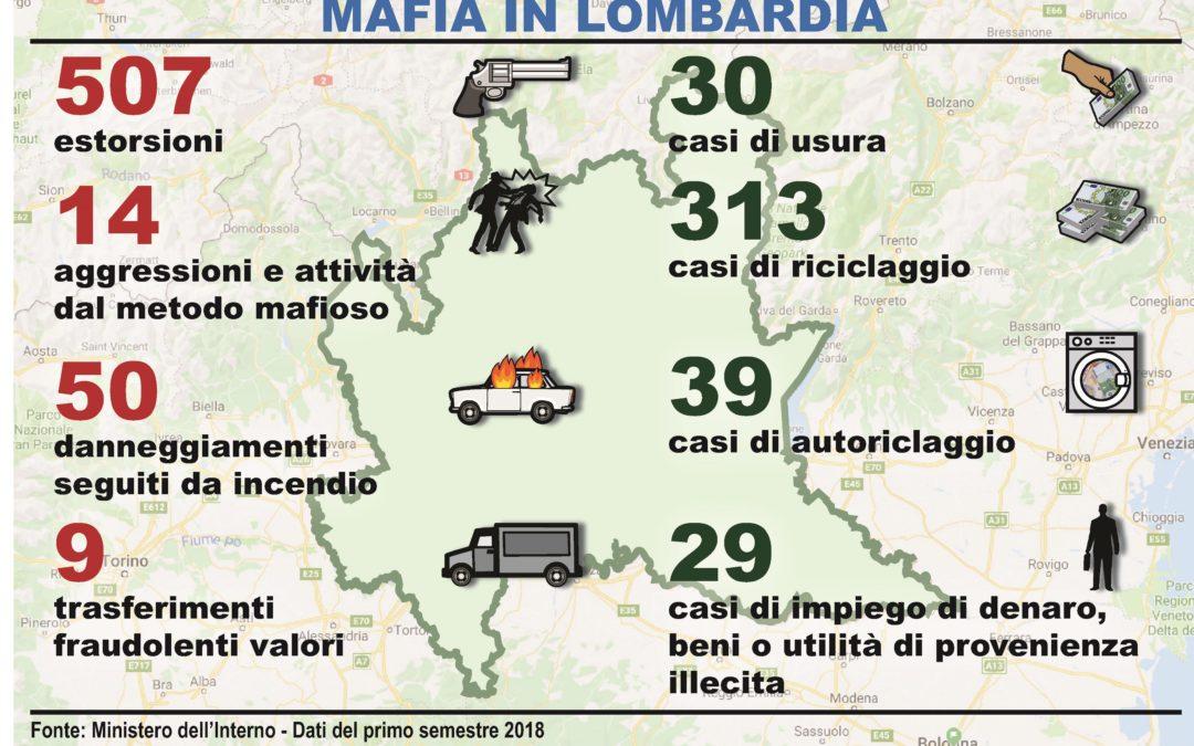 Mafie al Nord, gli affari della criminalità organizzata  In Lombardia fanno affari con By Night e ristoranti