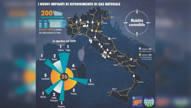 Aprirà a Cosenza l'impianto a Gas naturale del gruppo Ip-SnamSarà l'unico del gruppo aperto in Italia a partire dal 2020