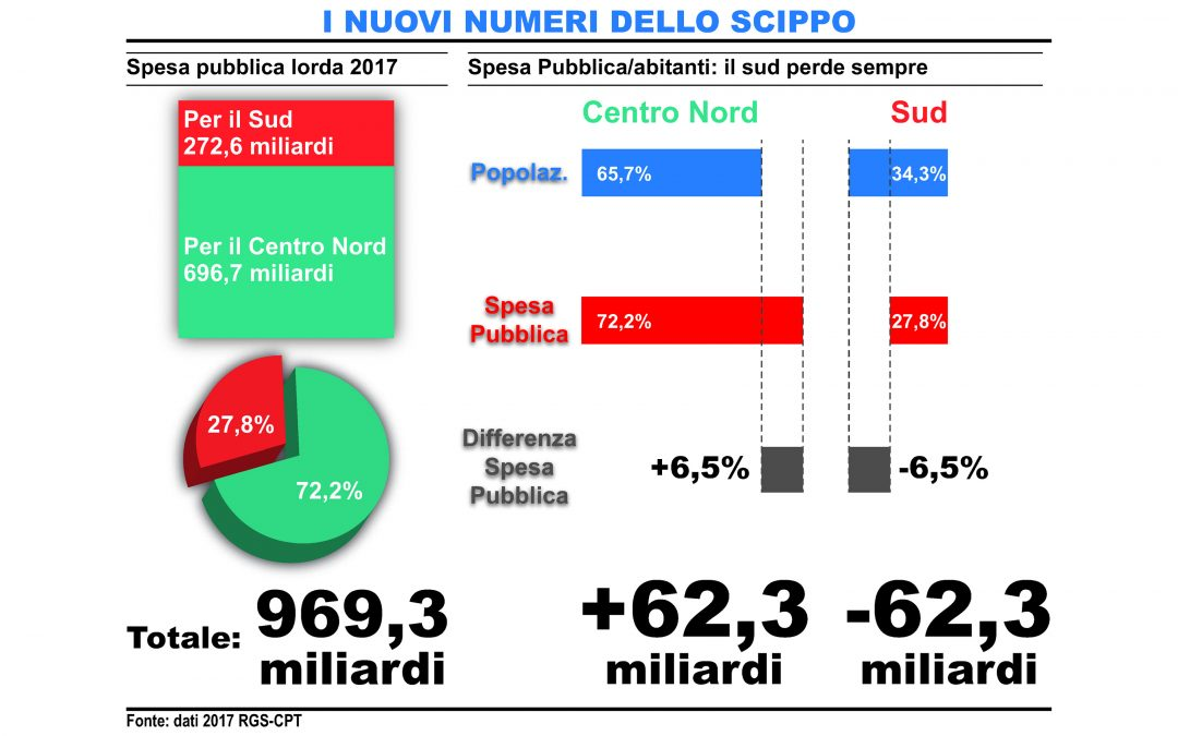 L'editoriale di Roberto Napoletano L'ALTRAVOCE dell'Italia IL SUD ABOLITO