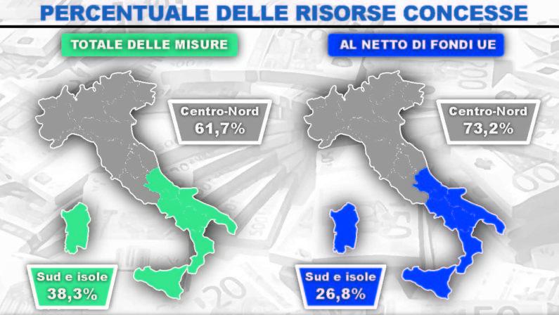 Rapina di Stato: Così si taglia il Mezzogiorno Si fanno figli e figliastri e si azzoppa l'Italia