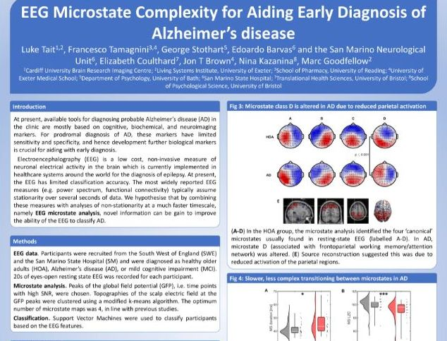 Alzheimer, studio sammarinese presentato in due meeting internazionali