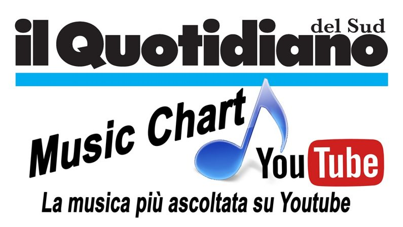 Qmusic Settimana 37 - La top ten dei Video musicali più visti su Youtube in Italia