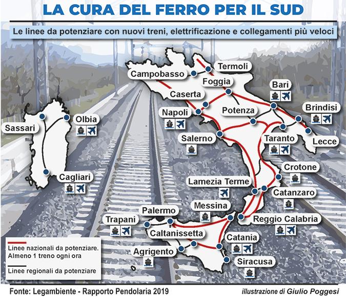 Infrastrutture, 20 anni di spesa iniqua Nord batteSud 139 a 51: SuicidioItalia