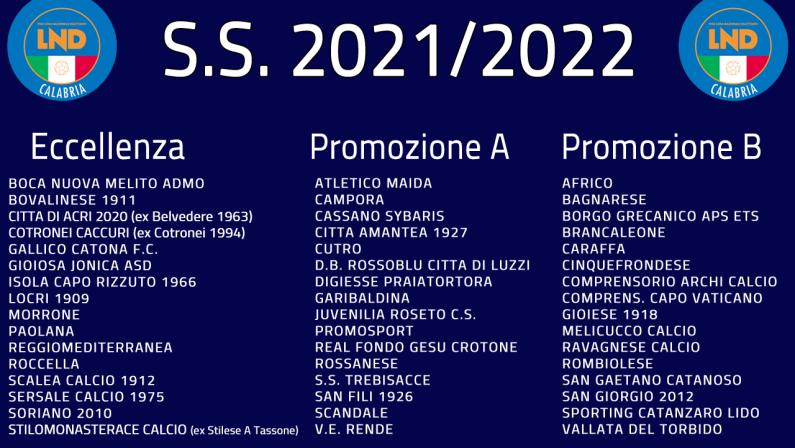 Il Gioiosa Jonica ripescato in Eccellenza. Formati i due gironi di Promozione